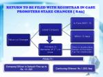 return to be filed with registrar in case promoters stake changes s 93