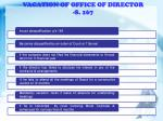 vacation of office of director s 167