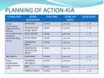 planning of action kia