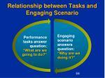 relationship between tasks and engaging scenario
