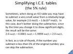 simplifying i c e tables the 5 rule