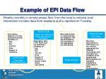 example of epi data flow