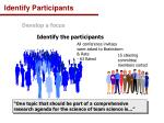 identify participants