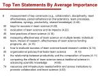 top ten statements by average importance
