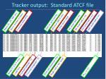 tracker output standard atcf file1