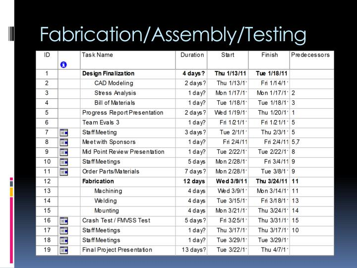 Fabrication/Assembly/Testing