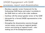 ungei engagement with gmr processes report and dissemination