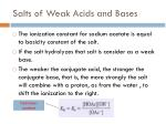 salts of weak acids and bases1