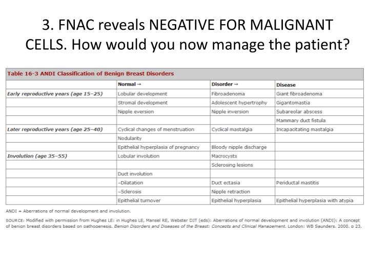 3. FNAC reveals NEGATIVE FOR MALIGNANT CELLS. How would you now manage the patient?