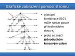 grafick zobrazen pomoc stromu6