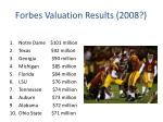 forbes valuation results 2008