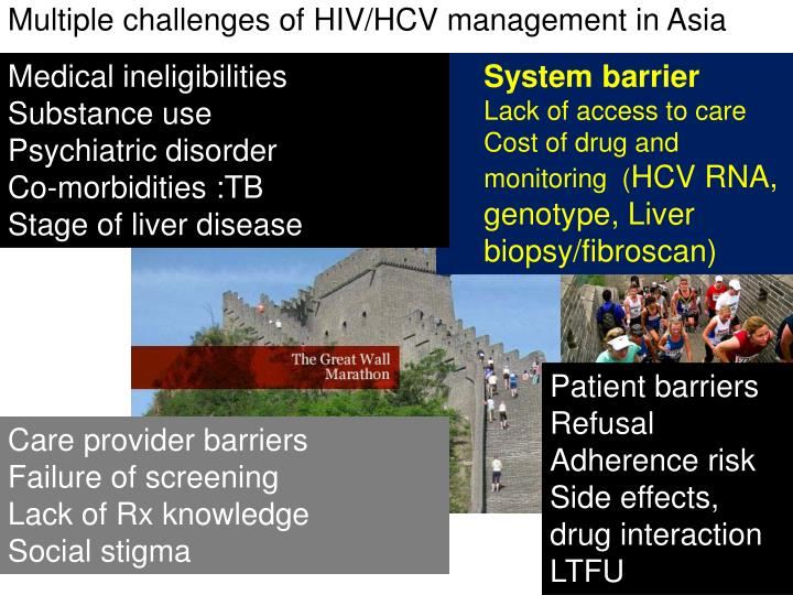 Multiple challenges of HIV/HCV management in Asia
