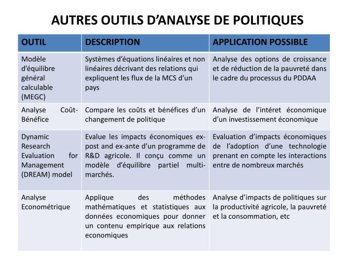 Autres outils d'analyse de politiques