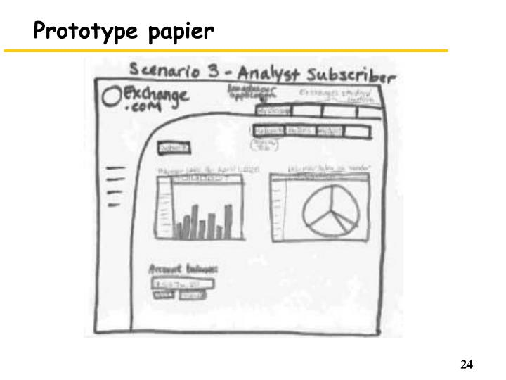 Prototype papier