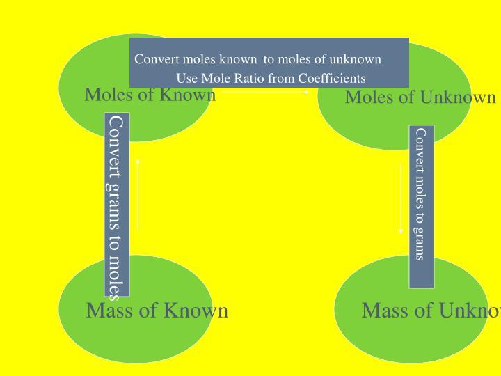 Convert moles known