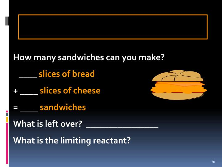 How many sandwiches can you make?