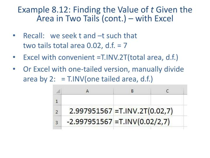 Example 8.12: Finding the Value of