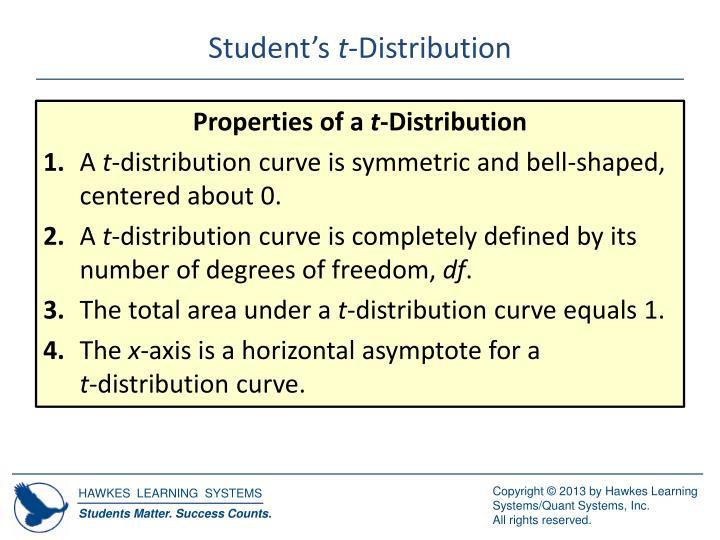 Student s t distribution
