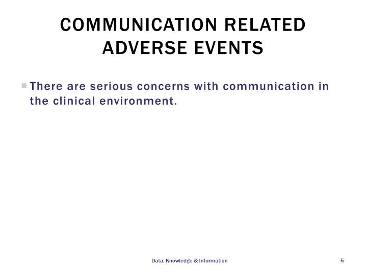 Communication related Adverse