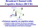 broadcast channel with cognitive relays bccr