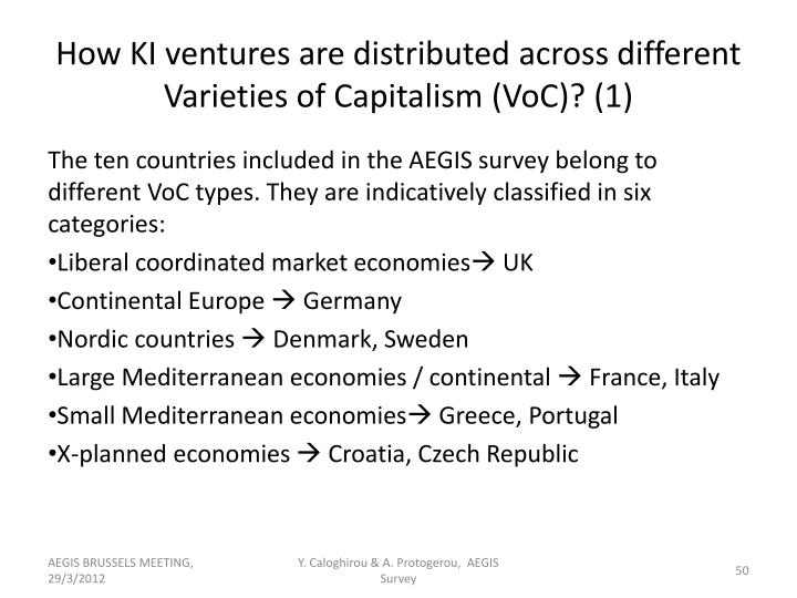 How KI ventures are distributed across different Varieties of Capitalism (