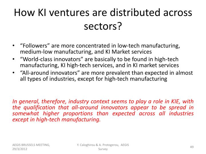 How KI ventures are distributed across sectors?