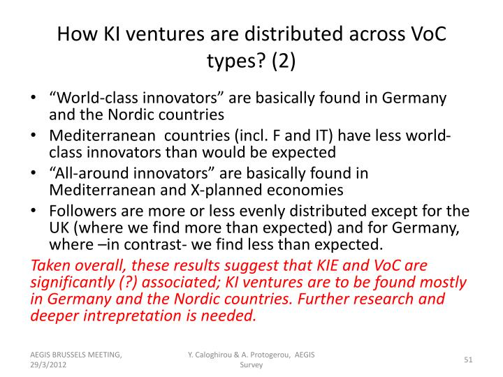 How KI ventures are distributed across VoC types? (2)