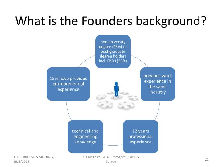 What is the Founders background?