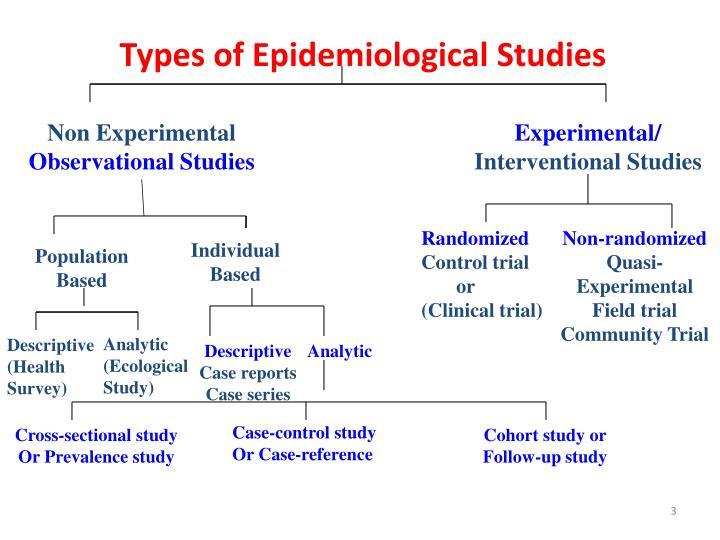Custom Writing at       case study epidemiology Case Study