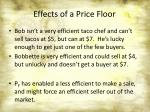 effects of a price floor2