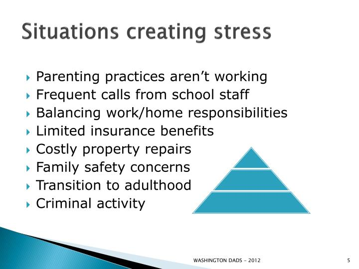 Situations creating stress