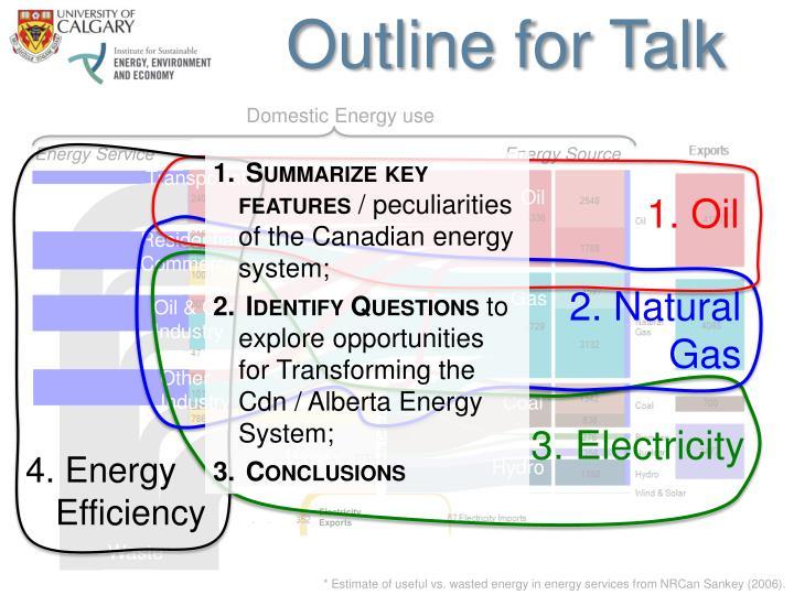 Outline for Talk