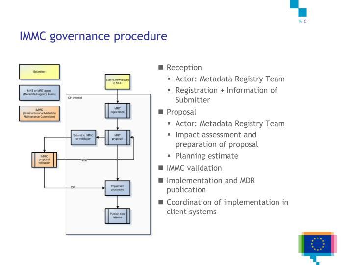 IMMC governance procedure