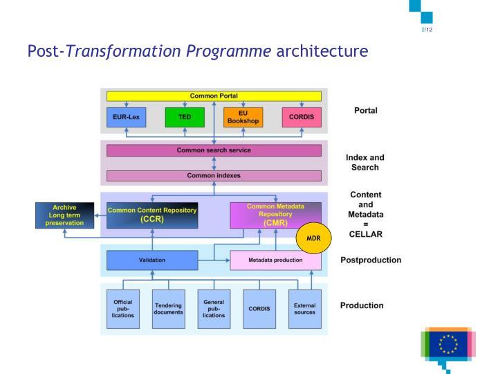 Post transformation programme architecture