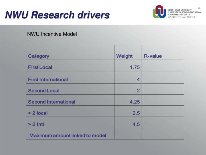 NWU Research drivers