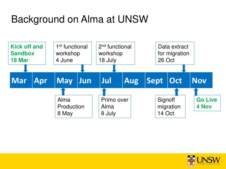 Background on alma at unsw