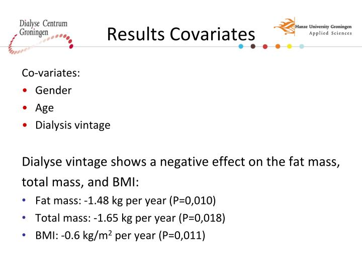 Results Covariates