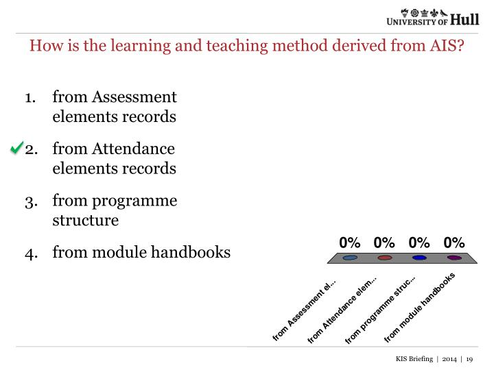 How is the learning and teaching method derived from AIS?