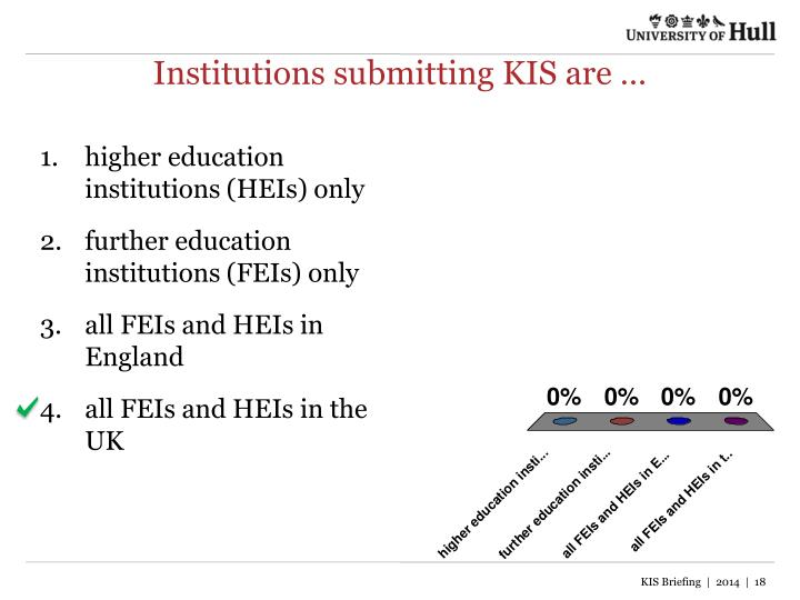 Institutions submitting KIS are …