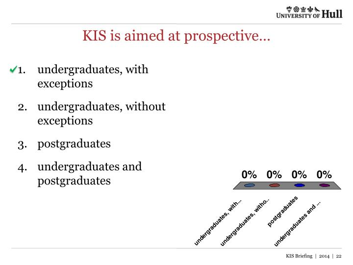 KIS is aimed at prospective…