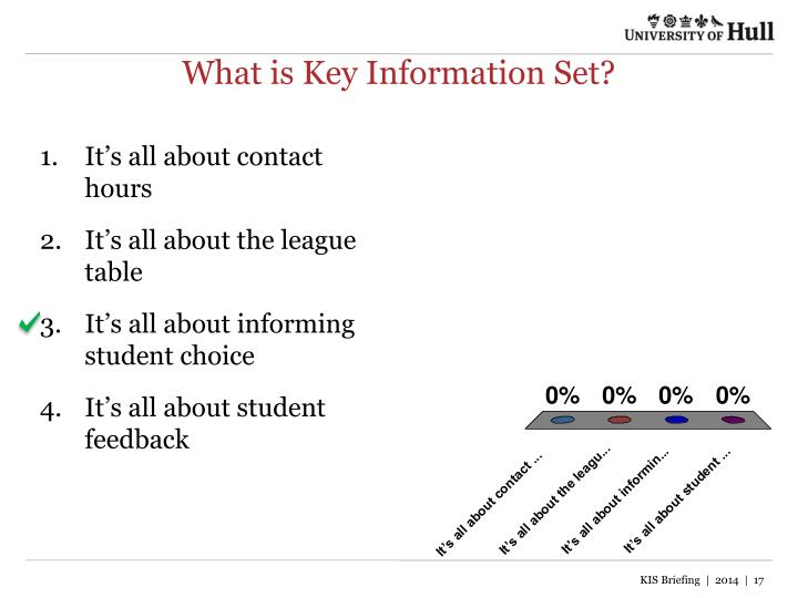 What is Key Information Set?