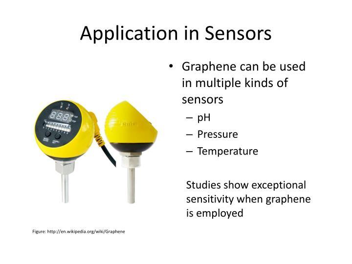 Application in Sensors