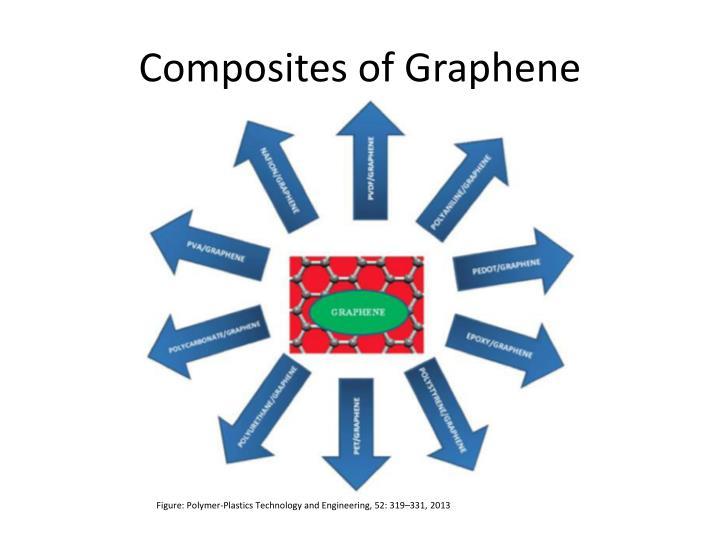 Composites of graphene