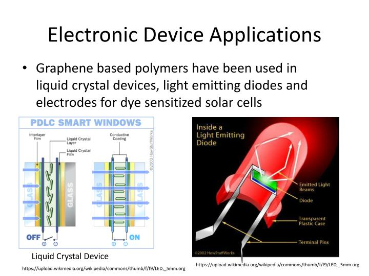 Electronic Device Applications