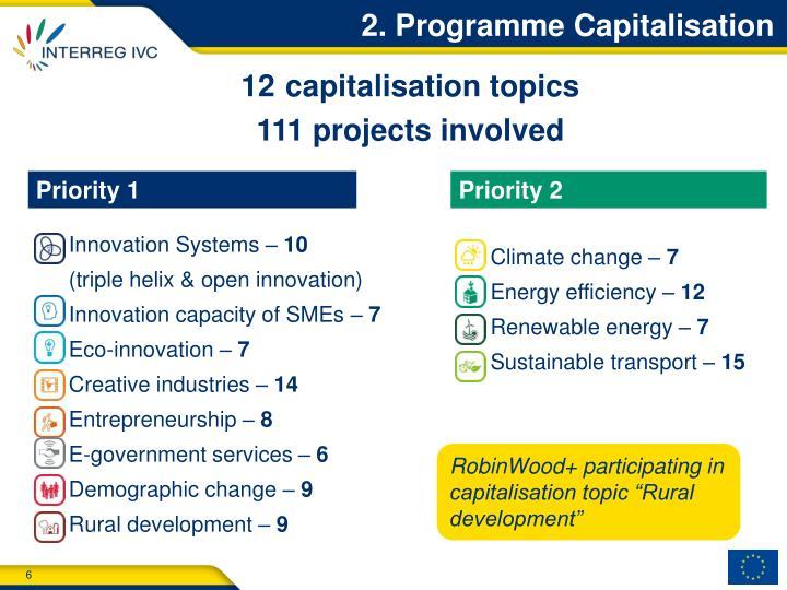 2. Programme Capitalisation