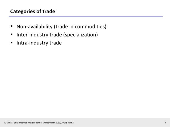 Categories of trade