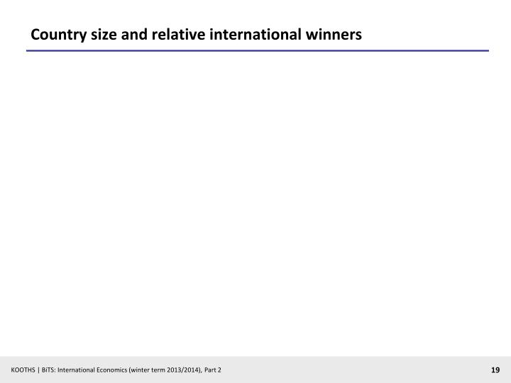 Country size and relative international winners