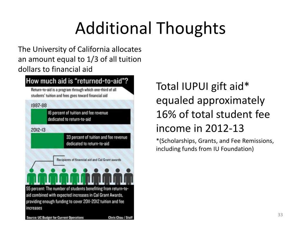 Iupui Financial Aid >> Ppt Creating Iupui S Sustainable Enrollment Strategies