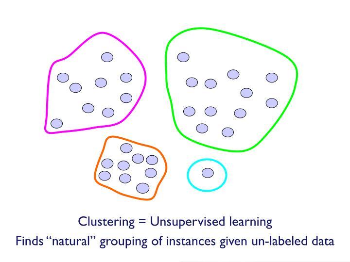 Clustering = Unsupervised