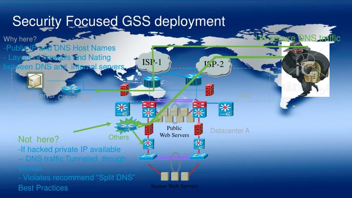 Security Focused GSS deployment